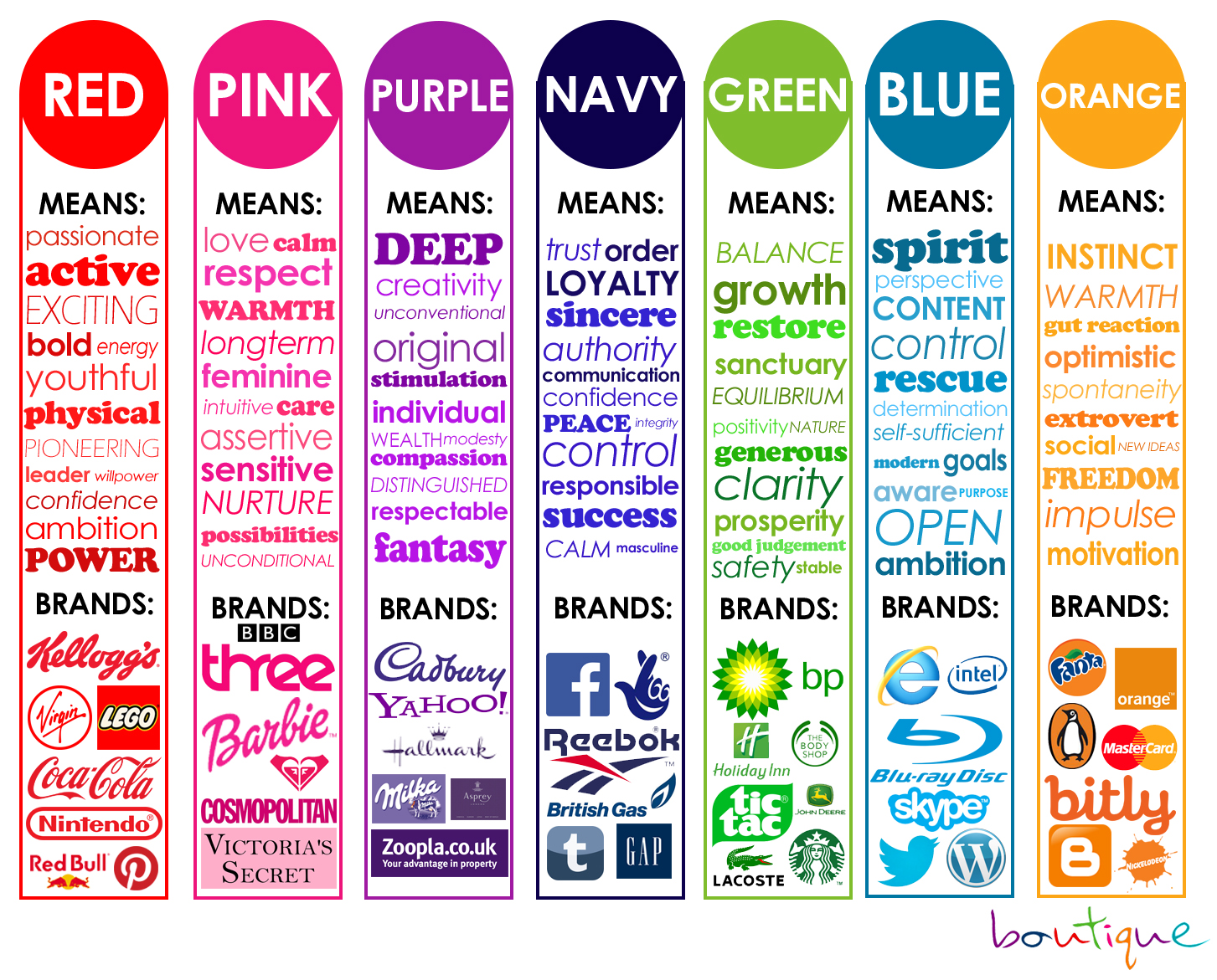 Colours-Mean-Brands1.jpg