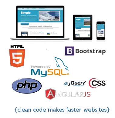 ClusteredNetworks.com - Importance of Fast Loading Websites
